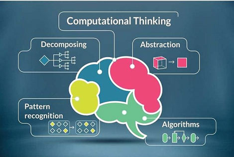 تفکر رایانشی