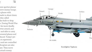 تصویر از هواپیما های نظامی